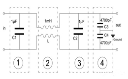 EMC测量到底测量哪些内容?