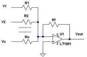 计算各种运放电路的输出失调