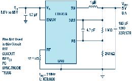 低EMI/EMC开关转换器简化ADAS设计