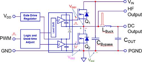 评估测量高速GaN晶体管的技术