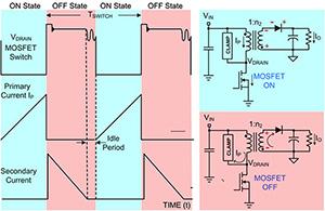使用隔离反激式拓扑设计开关模式电源