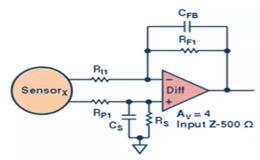 深度分析信号链中累积直流误差最详尽的方法