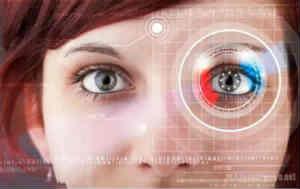 深扒虹膜识别技术及其应用