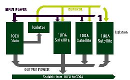 新电源联盟为48V直接DC-DC转换创立新标准