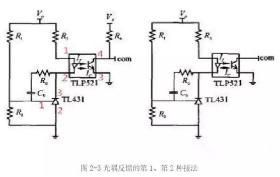 深度解析开关电源中的光耦经典电路设计