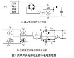 高频开关电源的电磁兼容问题如何解决?