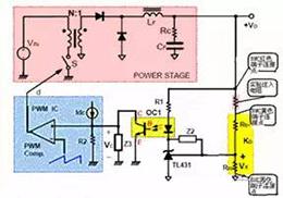 电源完整性测量对象和测量内容