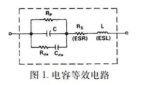 电容器的主要参数与特点