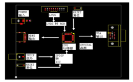 如何做好高速PCB信号流向处理?