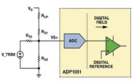 简单电路让数字电源控制器与模拟控制兼容