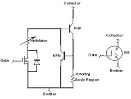 详解MOSFET与IGBT的本质区别
