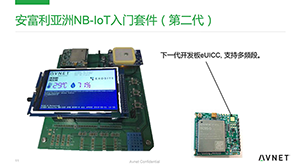 安富利的创新解决方案全力推动NB-IoT技术规模化商用