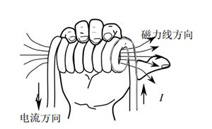 共模电感(扼流圈)选型