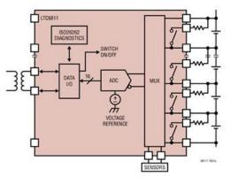 ADI 最新系统方案,解决新能源汽车电源问题