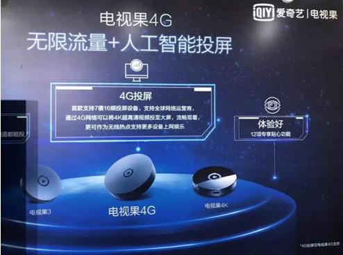 首款4G+AI投屏OTT智能家居硬件 搭载瑞芯微RK3228A