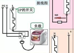 说说1P+N与2P漏电开关在选用上的区别!