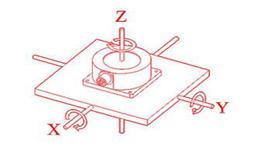 浅谈MEMS陀螺仪技术是否可取代光纤陀螺仪技术?