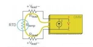 温度传感器该如何选型?选择温度传感器需要注意哪些事项?