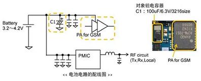 智能手机中钽电容的替换方案(啸叫对策MLCC篇)