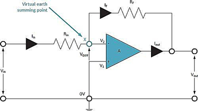 解读超精密电阻在运算放大器电路中的应用