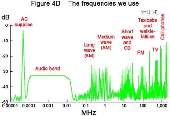 外壳EMC你不知道的十四大屏蔽技术!
