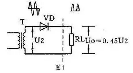 什么是整流电路?