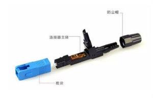 什么是光纤快速连接器,使用的方法是什么?