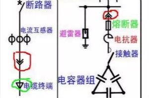电容器无功补偿是什么?怎么配置?一文告诉你