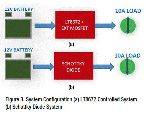 详解具超快瞬态响应和低功耗的有源整流器控制器