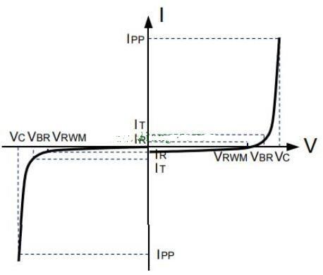 分析钳位二极管及其保护原理