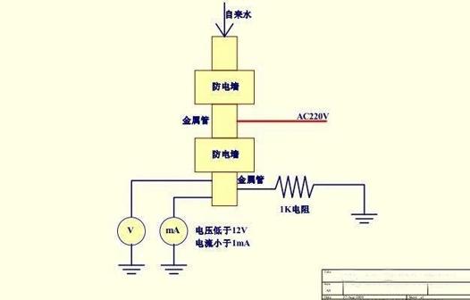 详谈水电阻的相关知识