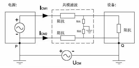 详解EMC传导(共模、差模)与辐射(近场、远场) 知识