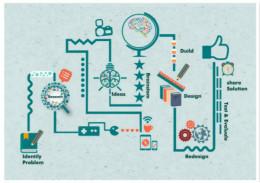 电路设计之干扰问题总结与分析