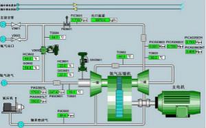 PLC控制系统中电磁干扰的主要来源有哪些呢?