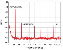 开关稳压器的频率该如何选择?