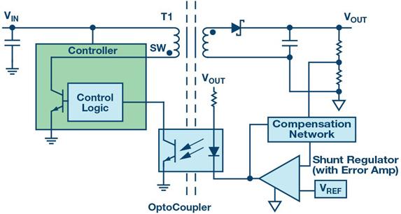隔离式DC-DC转换器为消除隔离设计的隐藏成本解决方案