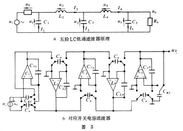 详解开关电容滤波器基本原理