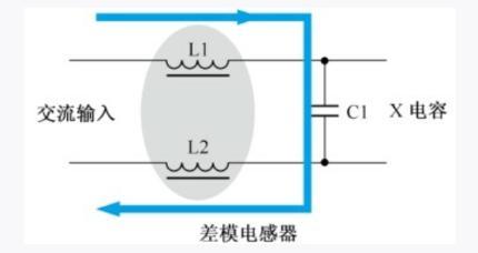 详析开关电源输入端共模和差模电感抗干扰电路
