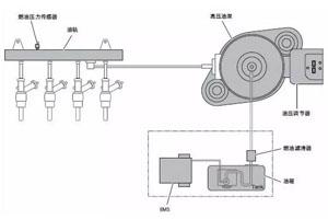油轨压力传感器的工作原理及检修