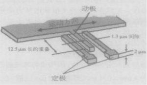 基于MEMS加速度传感器的双轴倾角计的设计及应用