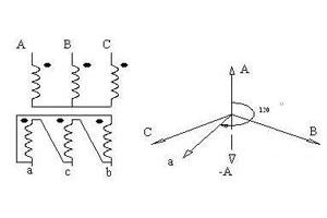 变压器Dyn11与Yyn0的接线区别