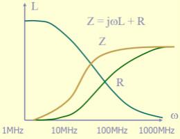 开关电源EMC知识经验最全汇总