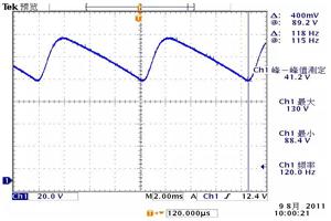 各种纹波噪声详解:低频纹波、高频纹波、环路纹波、共模噪声、谐振噪声