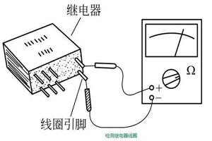 电磁继电器与固态继电器的检测方法