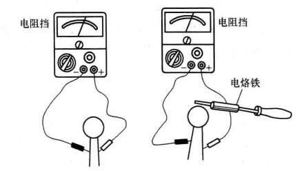 浅谈热敏电阻器的检测方式