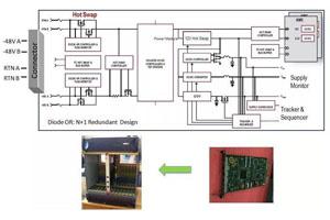 功率MOSFET线性区工作设计
