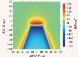 高温超导技术在微磁传感器中应用