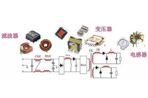 变压器,电感器等磁性元器件的分布参数