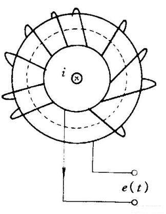 罗氏线圈在有源滤波电路中的应用
