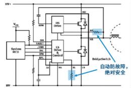 无刷电机IPM模块存在哪些问题?高效逆变器驱动IC将取而代之?